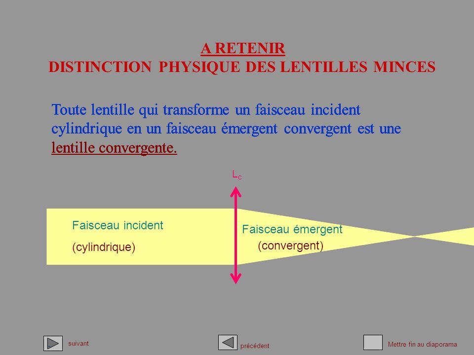 A RETENIR DISTINCTION PHYSIQUE DES LENTILLES MINCES Toute lentille qui transforme un faisceau incident cylindrique en un faisceau émergent convergent