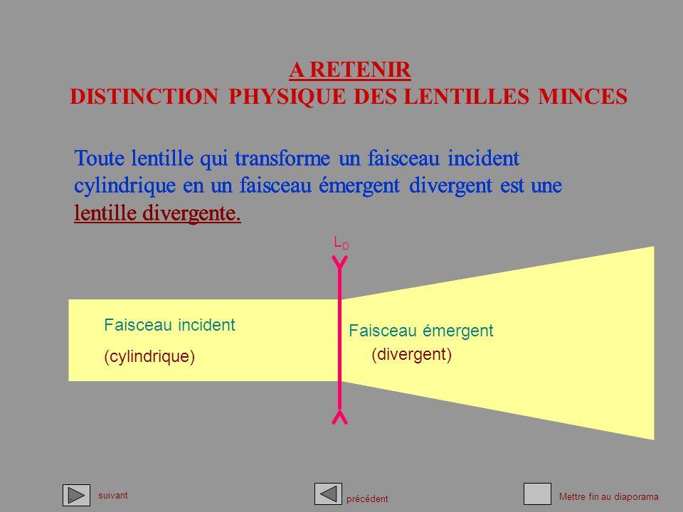 LDLD A RETENIR DISTINCTION PHYSIQUE DES LENTILLES MINCES Toute lentille qui transforme un faisceau incident cylindrique en un faisceau émergent diverg