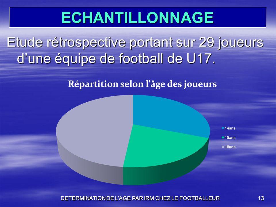 Etude rétrospective portant sur 29 joueurs dune équipe de football de U17. DETERMINATION DE LAGE PAR IRM CHEZ LE FOOTBALLEUR13 ECHANTILLONNAGE