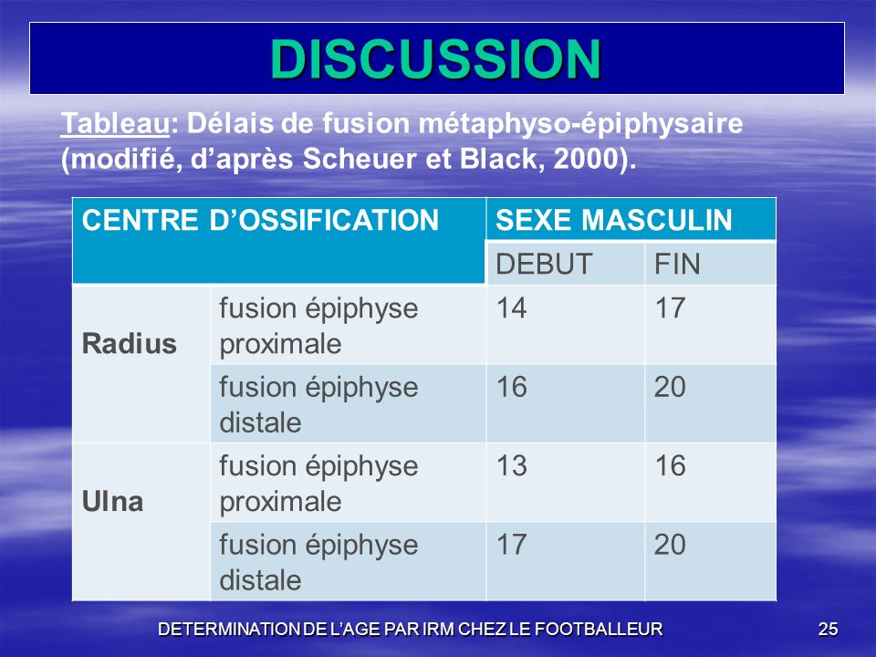 DISCUSSION DETERMINATION DE LAGE PAR IRM CHEZ LE FOOTBALLEUR25 CENTRE DOSSIFICATIONSEXE MASCULIN DEBUTFIN Radius fusion épiphyse proximale 1417 fusion