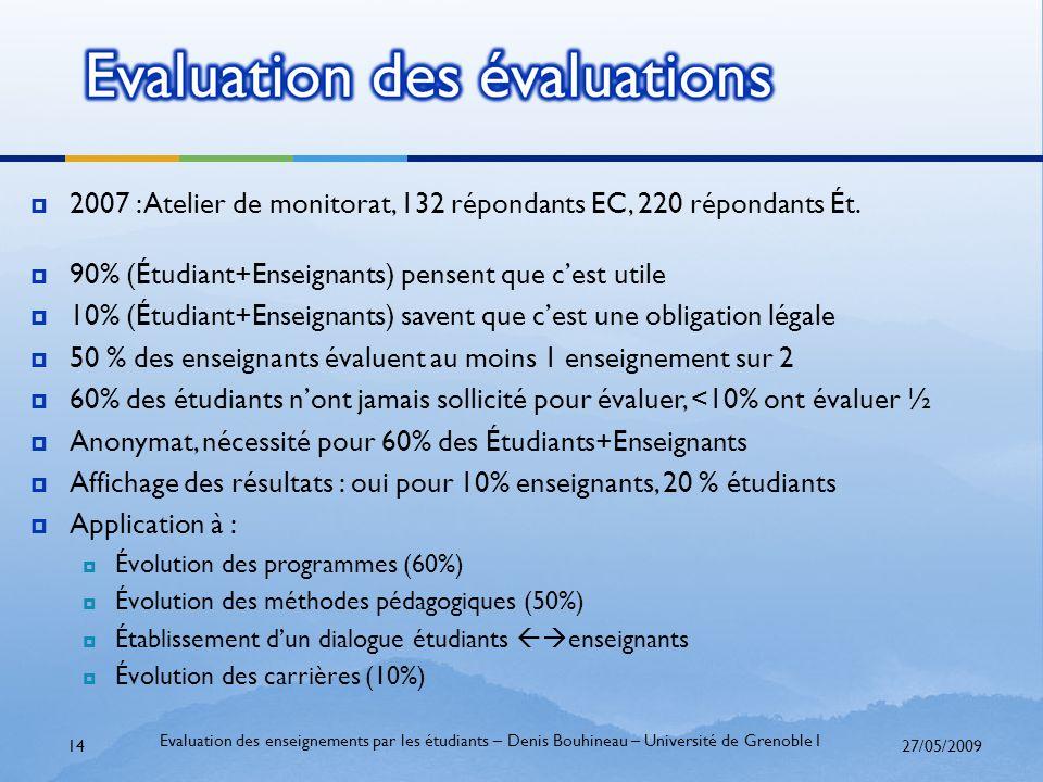 2007 : Atelier de monitorat, 132 répondants EC, 220 répondants Ét. 90% (Étudiant+Enseignants) pensent que cest utile 10% (Étudiant+Enseignants) savent