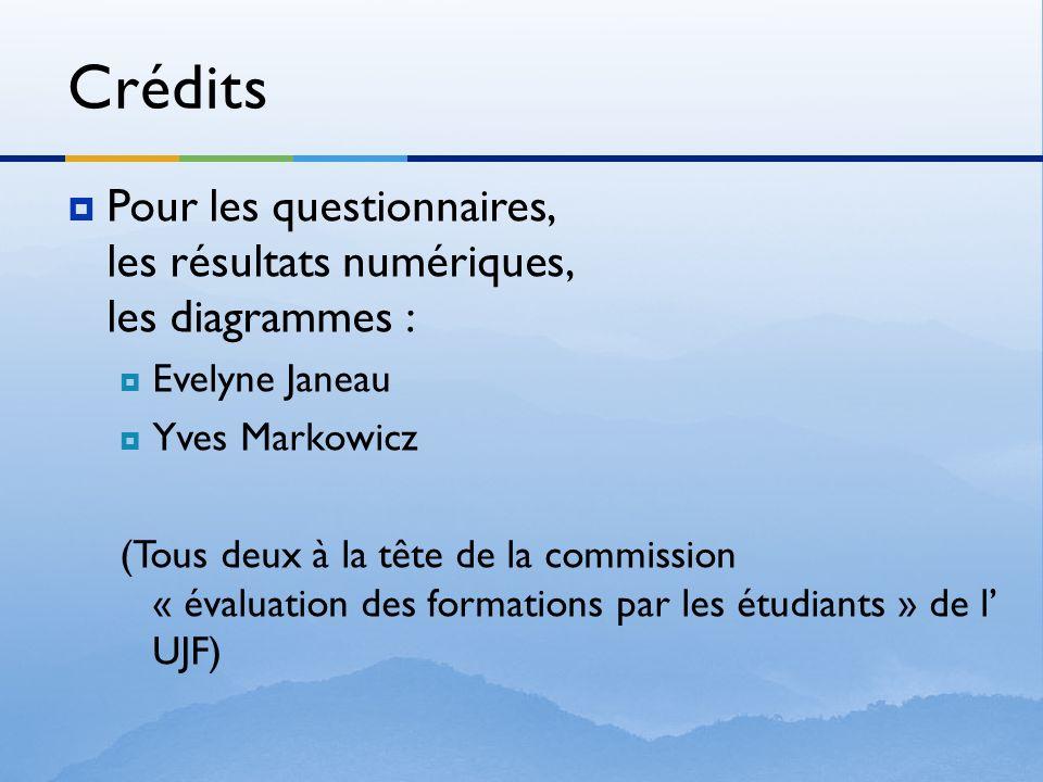 Crédits Pour les questionnaires, les résultats numériques, les diagrammes : Evelyne Janeau Yves Markowicz (Tous deux à la tête de la commission « éval