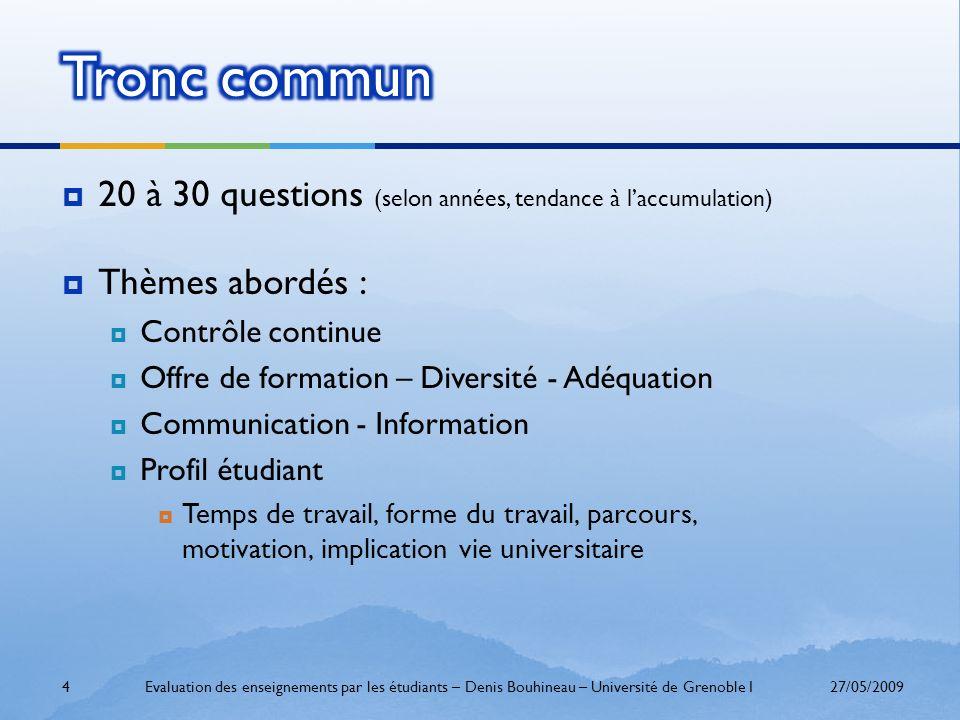 20 à 30 questions (selon années, tendance à laccumulation) Thèmes abordés : Contrôle continue Offre de formation – Diversité - Adéquation Communicatio