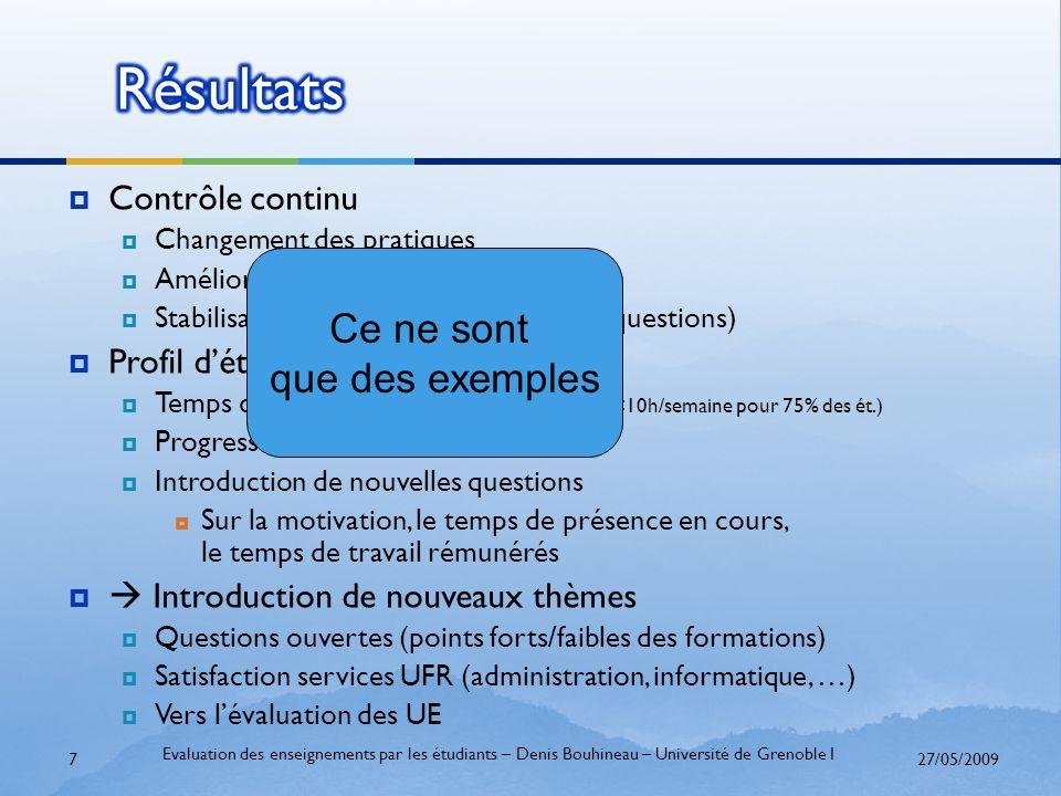 27/05/2009 Evaluation des enseignements par les étudiants – Denis Bouhineau – Université de Grenoble I 7 Contrôle continu Changement des pratiques Amé