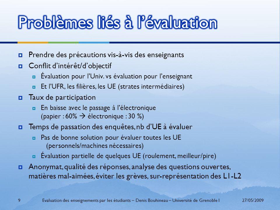 Taux de participation 27/05/2009Evaluation des enseignements par les étudiants – Denis Bouhineau – Université de Grenoble I10 Tous les graphiques ne sont pas aussi parlant, même si il y aurait des choses à dire … !