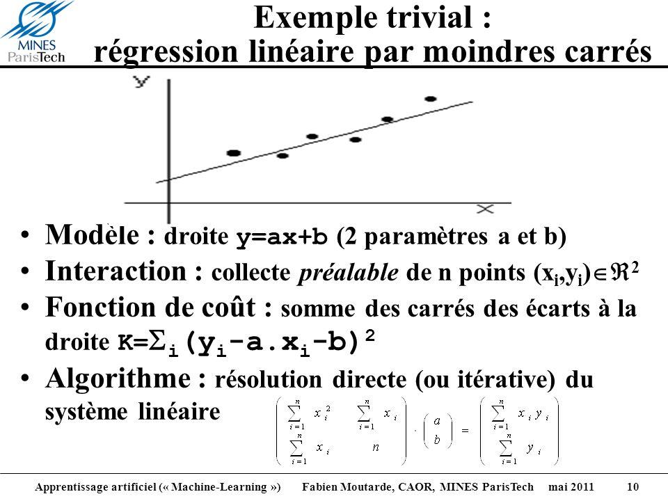 Apprentissage artificiel (« Machine-Learning ») Fabien Moutarde, CAOR, MINES ParisTech mai 2011 10 Exemple trivial : régression linéaire par moindres