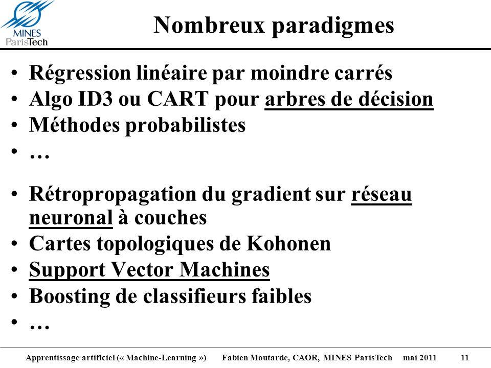 Apprentissage artificiel (« Machine-Learning ») Fabien Moutarde, CAOR, MINES ParisTech mai 2011 11 Nombreux paradigmes Régression linéaire par moindre