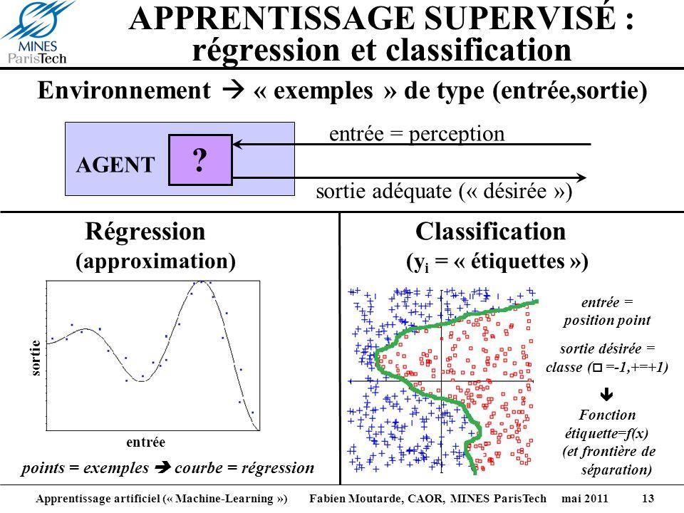 Apprentissage artificiel (« Machine-Learning ») Fabien Moutarde, CAOR, MINES ParisTech mai 2011 13 APPRENTISSAGE SUPERVISÉ : régression et classificat
