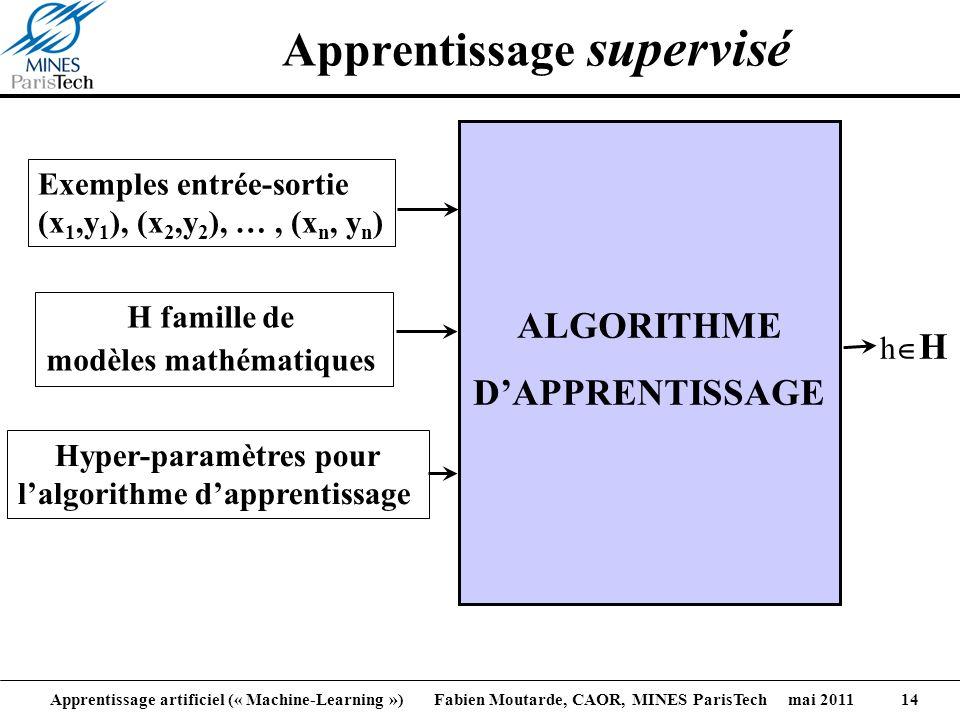 Apprentissage artificiel (« Machine-Learning ») Fabien Moutarde, CAOR, MINES ParisTech mai 2011 14 Apprentissage supervisé Exemples entrée-sortie (x 1