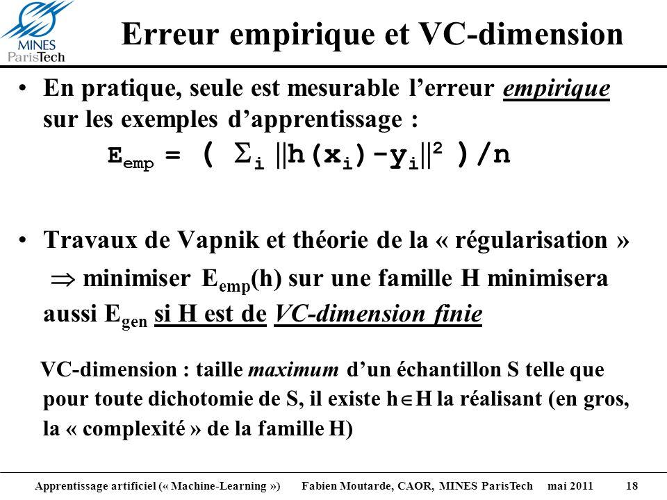 Apprentissage artificiel (« Machine-Learning ») Fabien Moutarde, CAOR, MINES ParisTech mai 2011 18 Erreur empirique et VC-dimension En pratique, seule