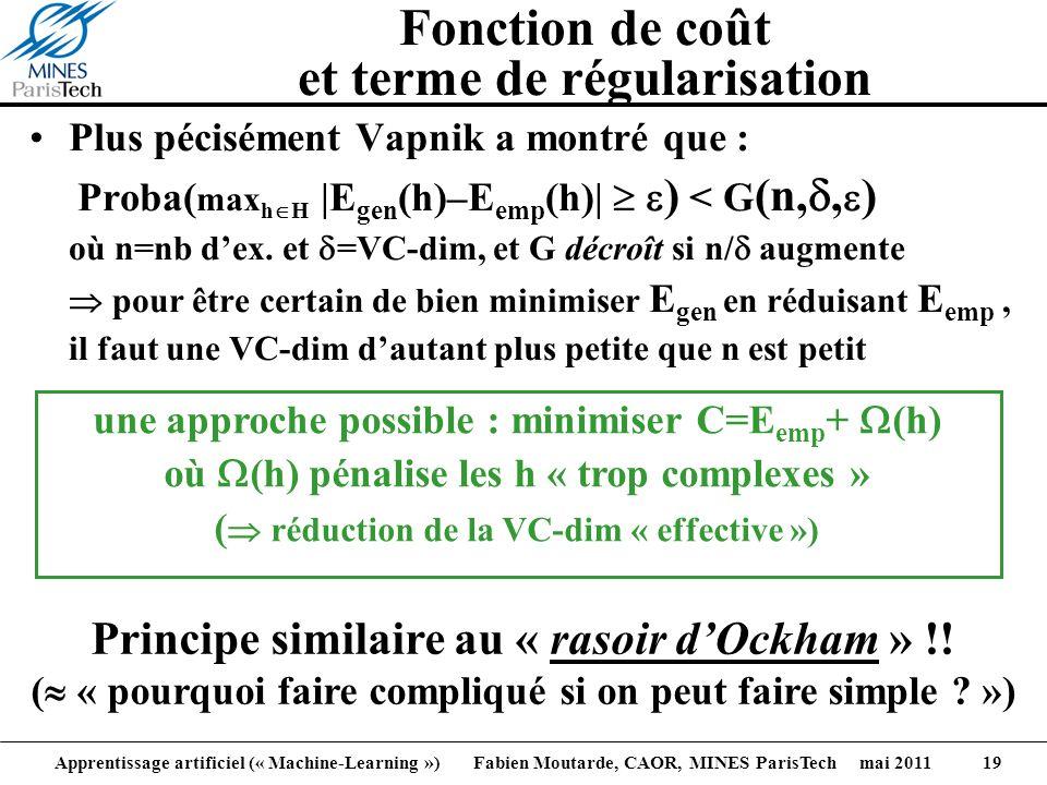 Apprentissage artificiel (« Machine-Learning ») Fabien Moutarde, CAOR, MINES ParisTech mai 2011 19 Fonction de coût et terme de régularisation Plus pé