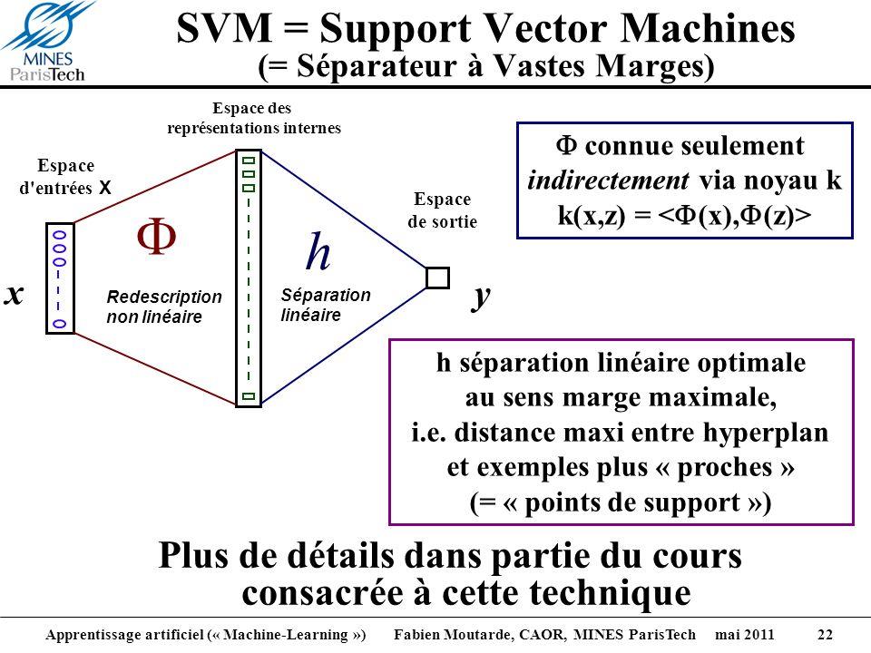 Apprentissage artificiel (« Machine-Learning ») Fabien Moutarde, CAOR, MINES ParisTech mai 2011 22 SVM = Support Vector Machines (= Séparateur à Vaste