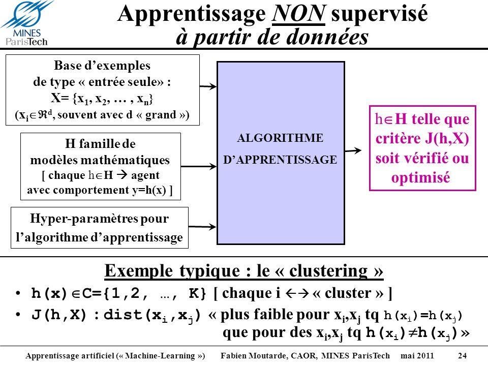 Apprentissage artificiel (« Machine-Learning ») Fabien Moutarde, CAOR, MINES ParisTech mai 2011 24 Apprentissage NON supervisé à partir de données Exe