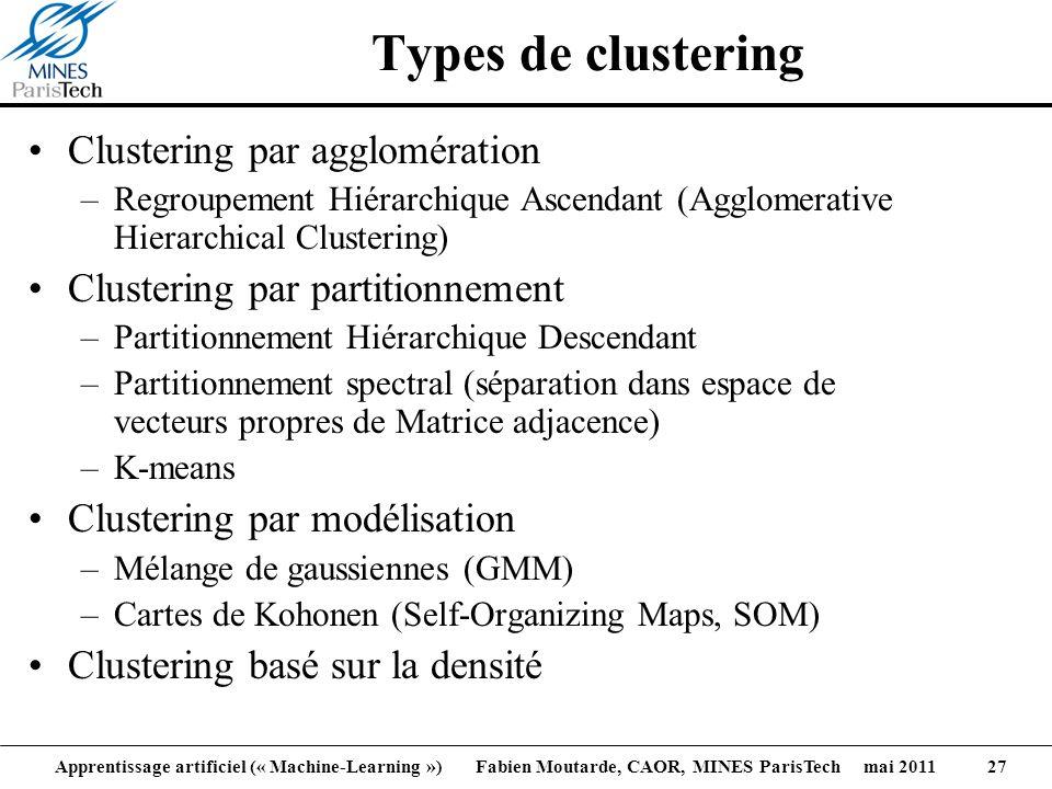 Apprentissage artificiel (« Machine-Learning ») Fabien Moutarde, CAOR, MINES ParisTech mai 2011 27 Types de clustering Clustering par agglomération –R
