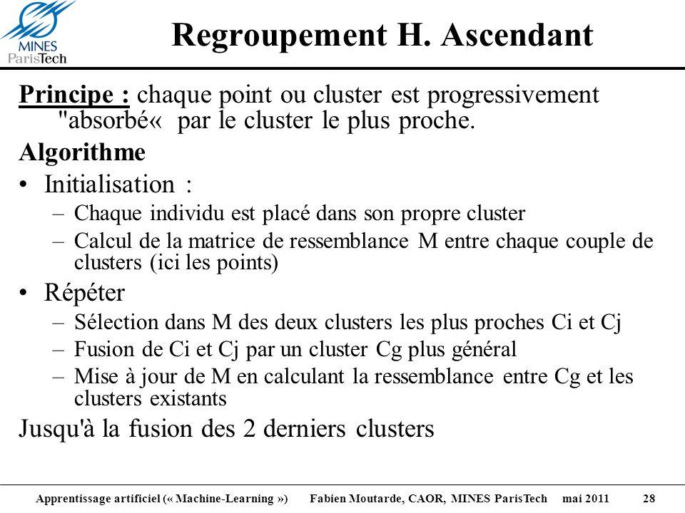 Apprentissage artificiel (« Machine-Learning ») Fabien Moutarde, CAOR, MINES ParisTech mai 2011 28 Regroupement H. Ascendant Principe : chaque point o