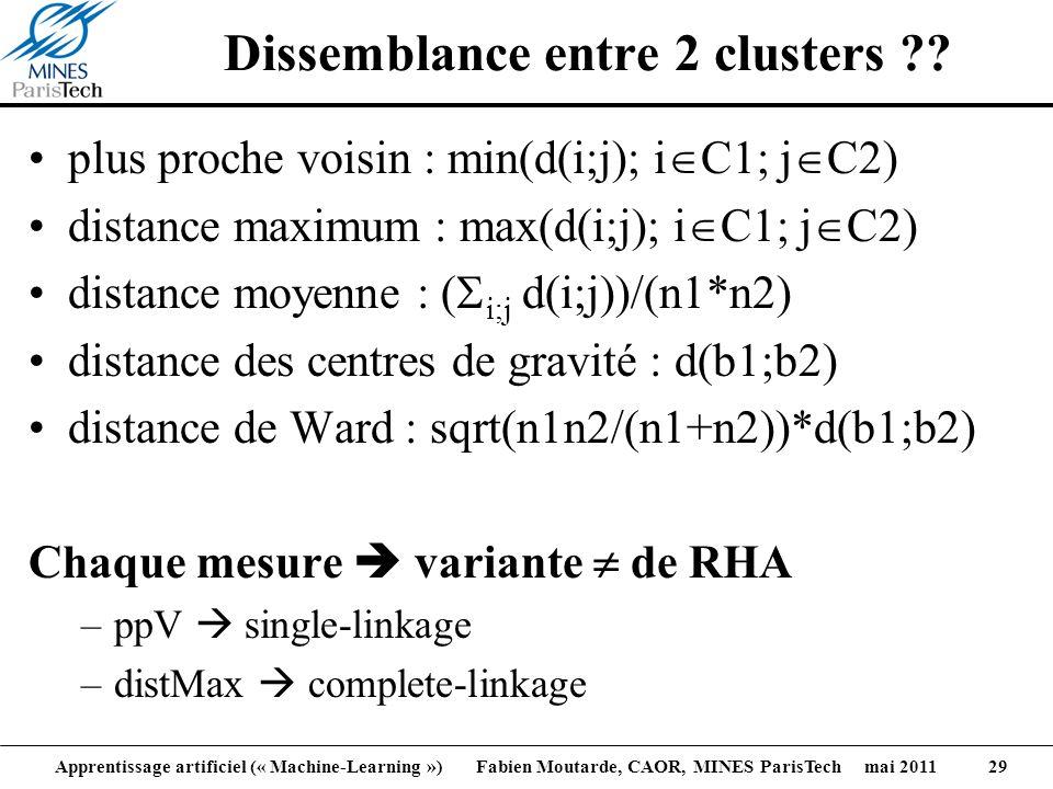 Apprentissage artificiel (« Machine-Learning ») Fabien Moutarde, CAOR, MINES ParisTech mai 2011 29 Dissemblance entre 2 clusters ?? plus proche voisin