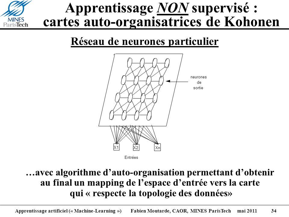 Apprentissage artificiel (« Machine-Learning ») Fabien Moutarde, CAOR, MINES ParisTech mai 2011 34 Apprentissage NON supervisé : cartes auto-organisat