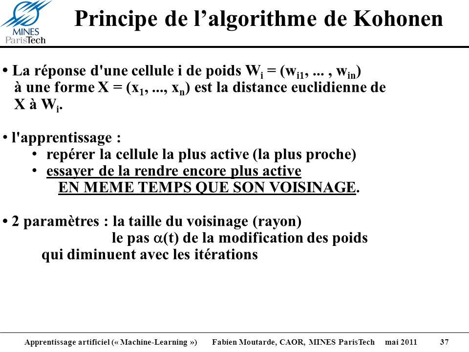 Apprentissage artificiel (« Machine-Learning ») Fabien Moutarde, CAOR, MINES ParisTech mai 2011 37 Principe de lalgorithme de Kohonen La réponse d'une