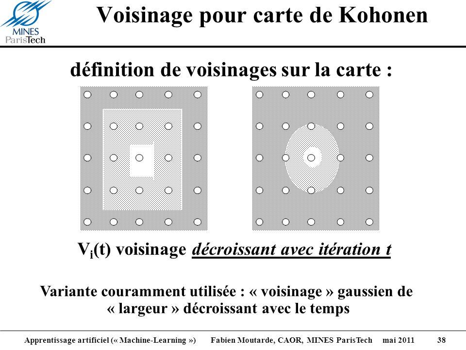 Apprentissage artificiel (« Machine-Learning ») Fabien Moutarde, CAOR, MINES ParisTech mai 2011 38 Voisinage pour carte de Kohonen définition de voisi