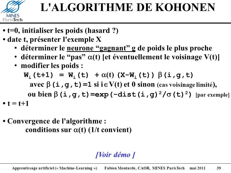 Apprentissage artificiel (« Machine-Learning ») Fabien Moutarde, CAOR, MINES ParisTech mai 2011 39 L'ALGORITHME DE KOHONEN t=0, initialiser les poids