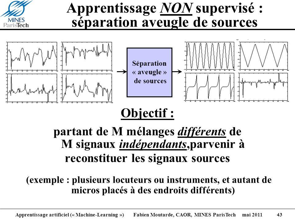 Apprentissage artificiel (« Machine-Learning ») Fabien Moutarde, CAOR, MINES ParisTech mai 2011 43 Apprentissage NON supervisé : séparation aveugle de