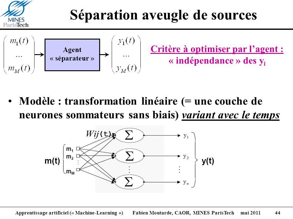 Apprentissage artificiel (« Machine-Learning ») Fabien Moutarde, CAOR, MINES ParisTech mai 2011 44 Séparation aveugle de sources Modèle : transformati