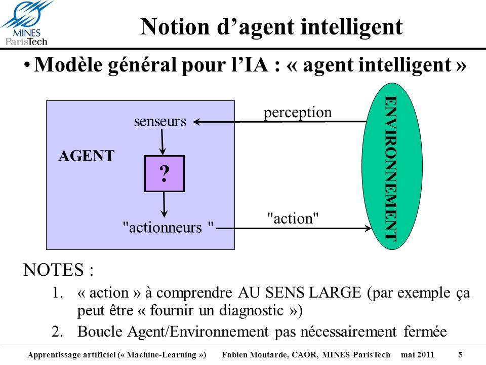 Apprentissage artificiel (« Machine-Learning ») Fabien Moutarde, CAOR, MINES ParisTech mai 2011 5 Notion dagent intelligent Modèle général pour lIA :
