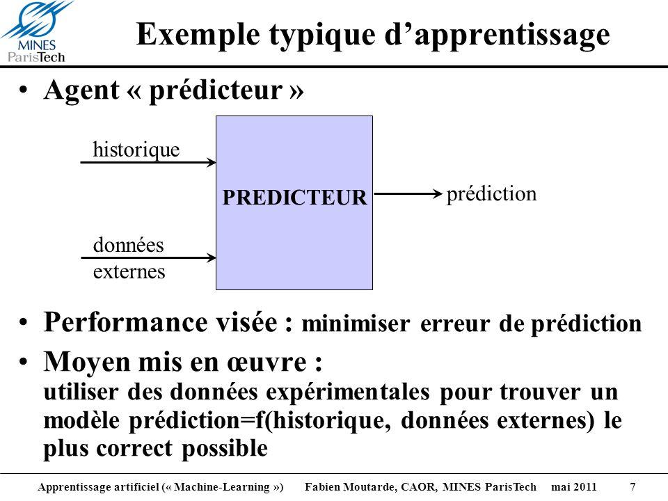 Apprentissage artificiel (« Machine-Learning ») Fabien Moutarde, CAOR, MINES ParisTech mai 2011 7 Exemple typique dapprentissage Agent « prédicteur »