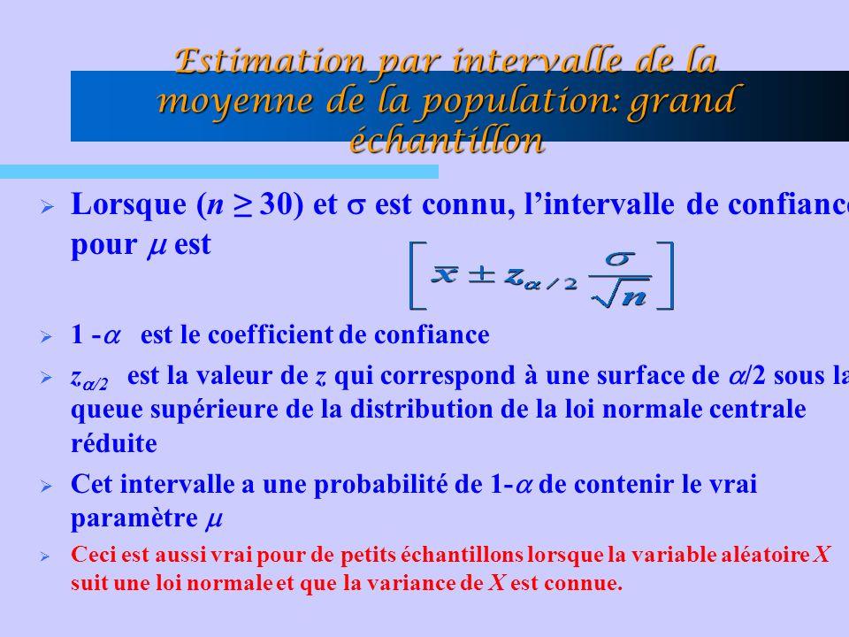 Estimation par intervalle de la moyenne de la population: grand échantillon Lorsque (n 30) et est connu, lintervalle de confiance pour est 1 - est le