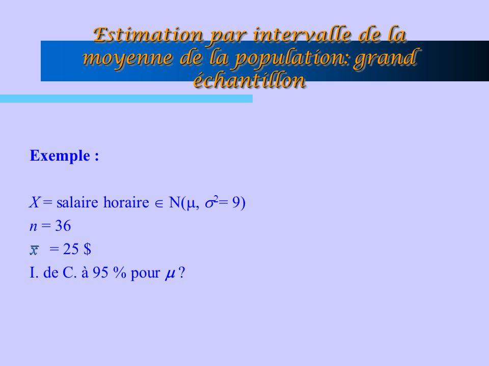 Estimation par intervalle de la moyenne de la population: grand échantillon Exemple : X = salaire horaire N( = 9) n = 36 = 25 $ I. de C. à 95 % pour ?