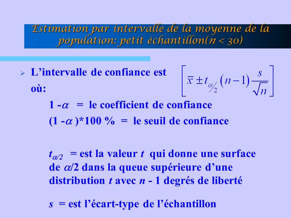 Estimation par intervalle de la moyenne de la population: petit échantillon(n < 30) Lintervalle de confiance est où: 1 - = le coefficient de confiance