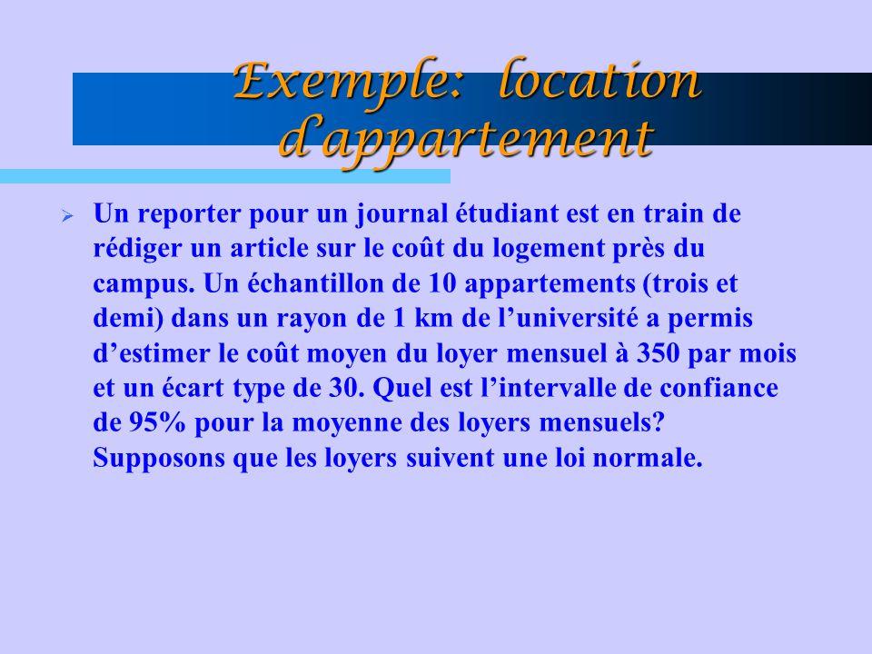 Exemple: location dappartement Un reporter pour un journal étudiant est en train de rédiger un article sur le coût du logement près du campus. Un écha