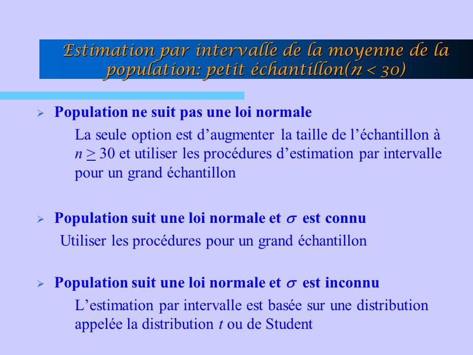Estimation par intervalle de la moyenne de la population: petit échantillon(n < 30) Population ne suit pas une loi normale La seule option est daugmen
