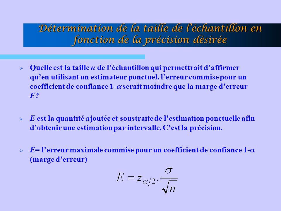 Détermination de la taille de léchantillon en fonction de la précision désirée Quelle est la taille n de léchantillon qui permettrait daffirmer quen u