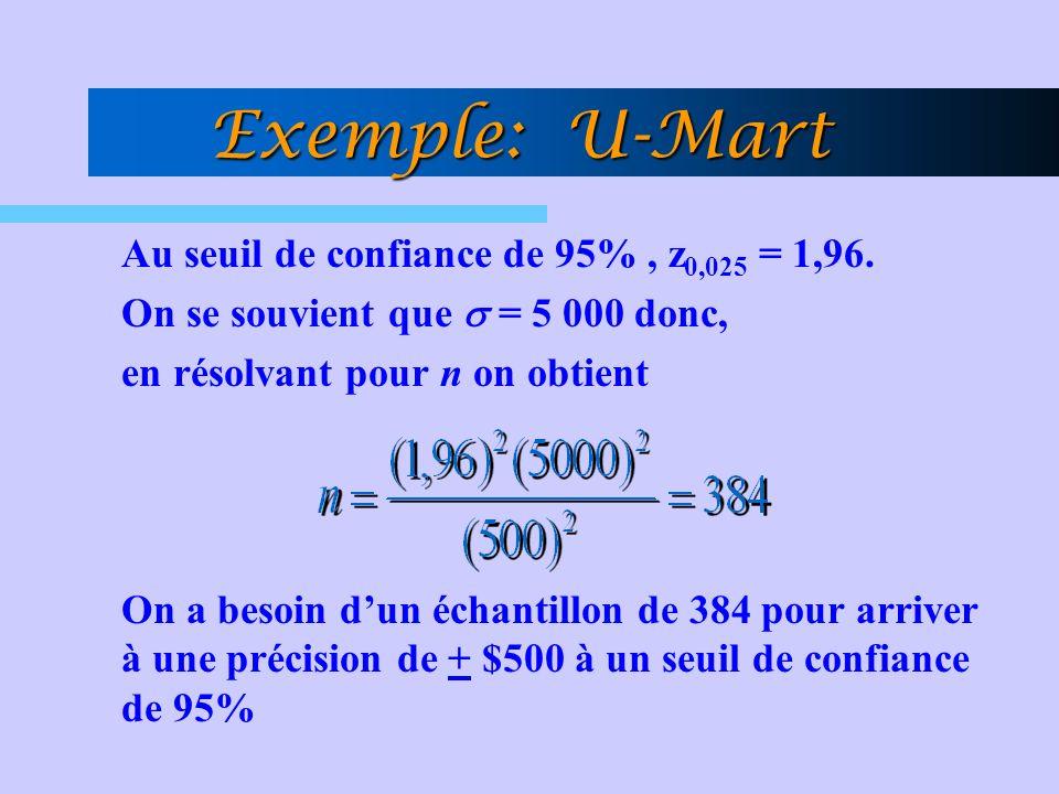 Exemple: U-Mart Au seuil de confiance de 95%, z 0,025 = 1,96. On se souvient que = 5 000 donc, en résolvant pour n on obtient On a besoin dun échantil