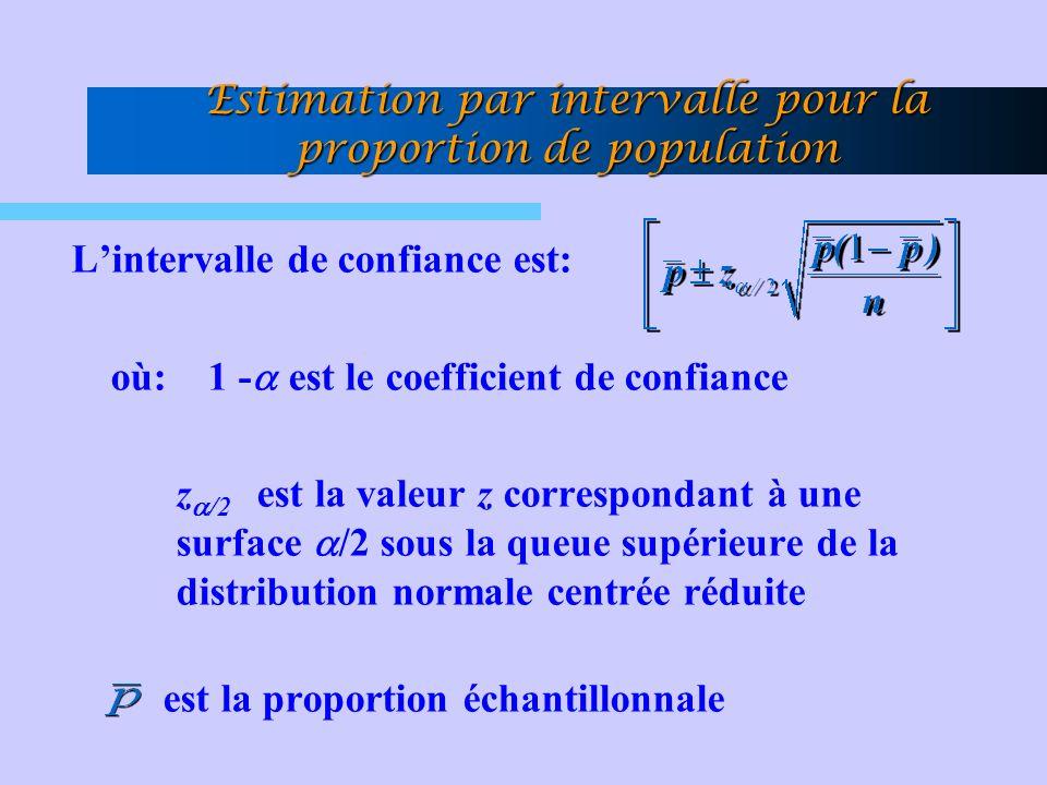 Estimation par intervalle pour la proportion de population Lintervalle de confiance est: où: 1 - est le coefficient de confiance z /2 est la valeur z