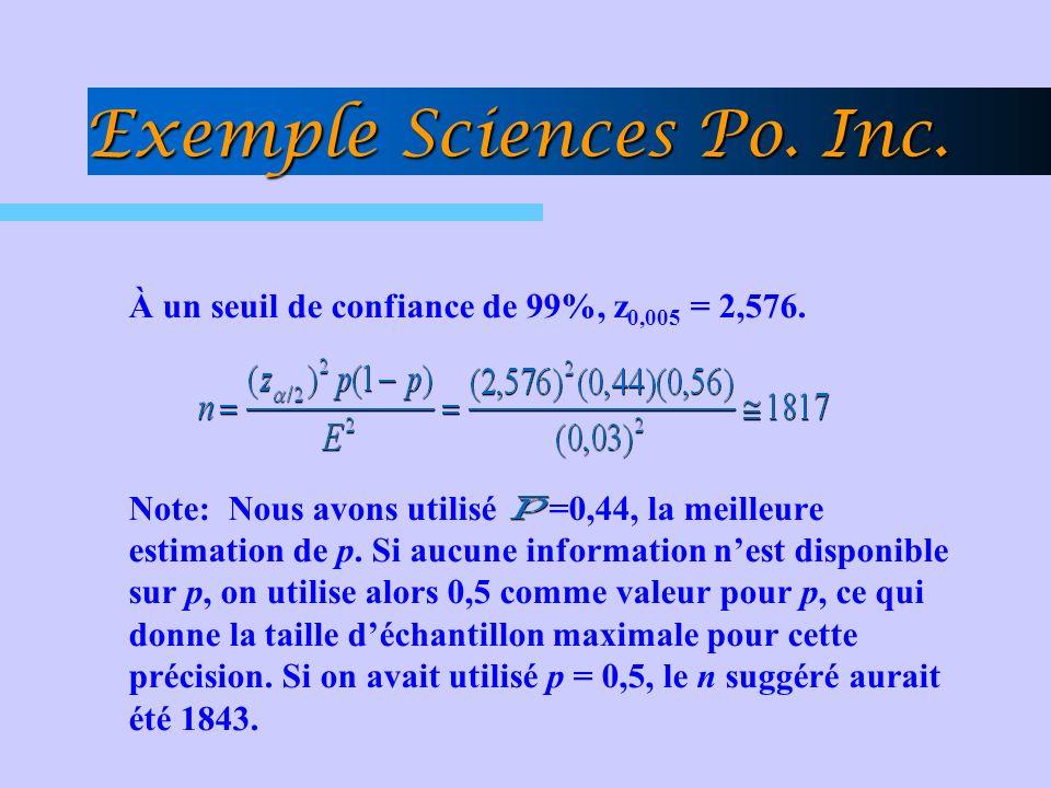 À un seuil de confiance de 99%, z 0,005 = 2,576. Note: Nous avons utilisé =0,44, la meilleure estimation de p. Si aucune information nest disponible s