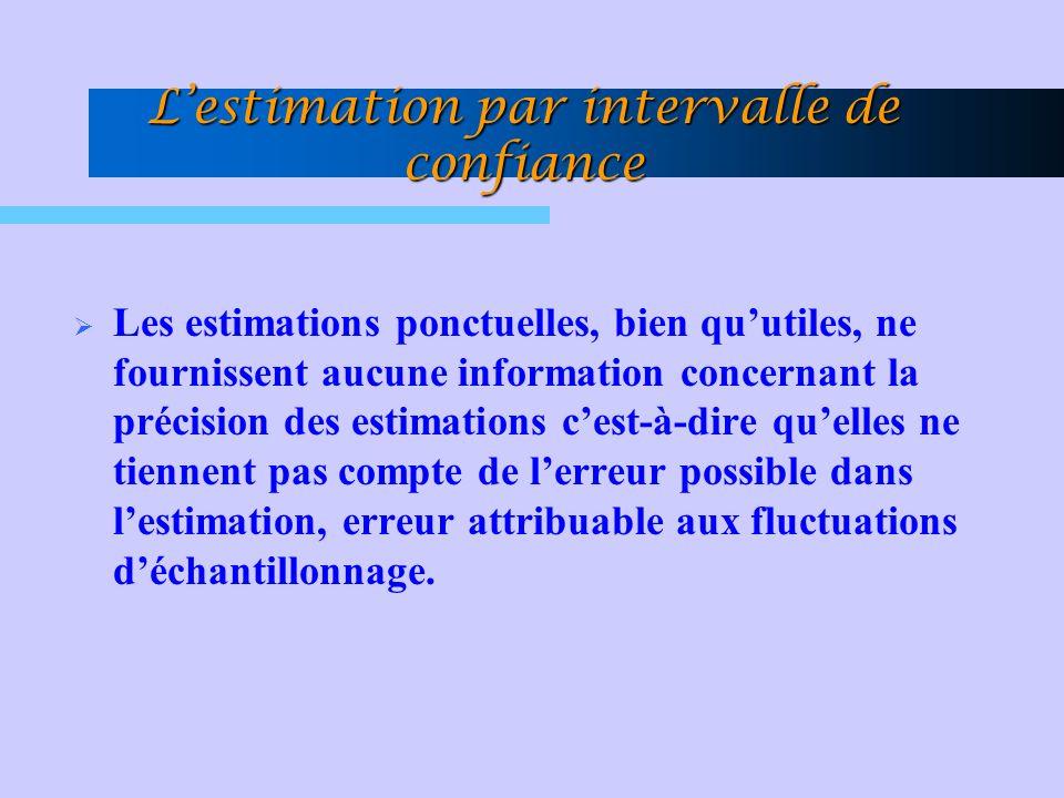 Lestimation par intervalle de confiance Les estimations ponctuelles, bien quutiles, ne fournissent aucune information concernant la précision des esti