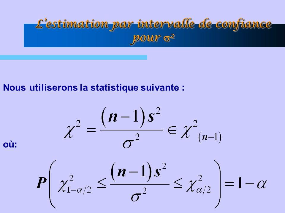 Lestimation par intervalle de confiance pour 2 Nous utiliserons la statistique suivante : où: