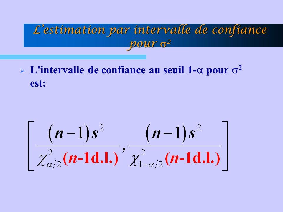 Lestimation par intervalle de confiance pour 2 L'intervalle de confiance au seuil 1- pour 2 est: