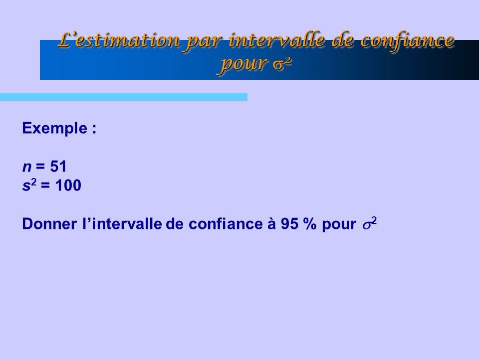 Lestimation par intervalle de confiance pour 2 Exemple : n = 51 s 2 = 100 Donner lintervalle de confiance à 95 % pour 2