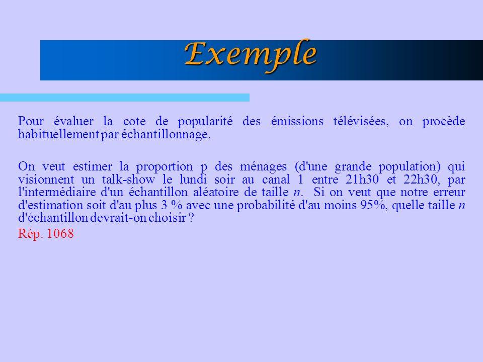 Exemple Pour évaluer la cote de popularité des émissions télévisées, on procède habituellement par échantillonnage. On veut estimer la proportion p de