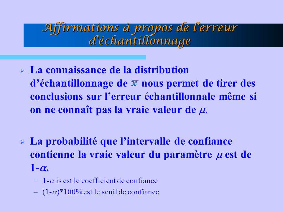 La marge derreur E Intervalle de confiance Valeur de la statistique Limite inférieureLimite supérieure La marge derreur E (précision) La moitié de la largeur de lintervalle