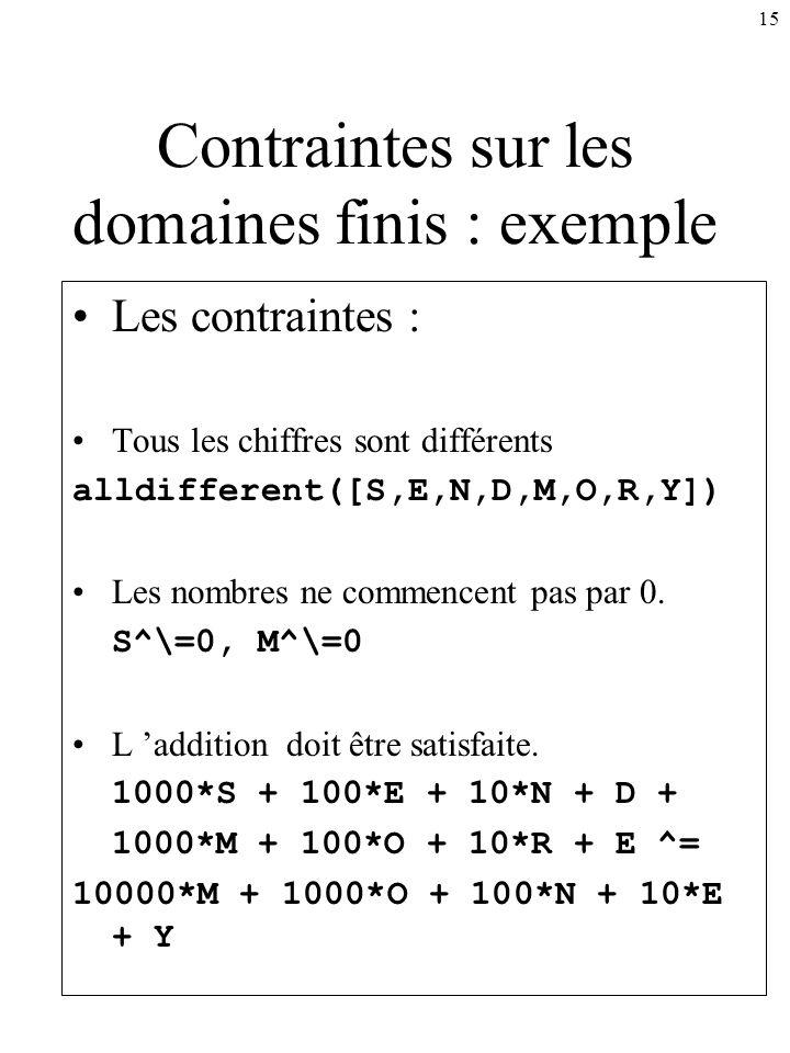 15 Contraintes sur les domaines finis : exemple Les contraintes : Tous les chiffres sont différents alldifferent([S,E,N,D,M,O,R,Y]) Les nombres ne com