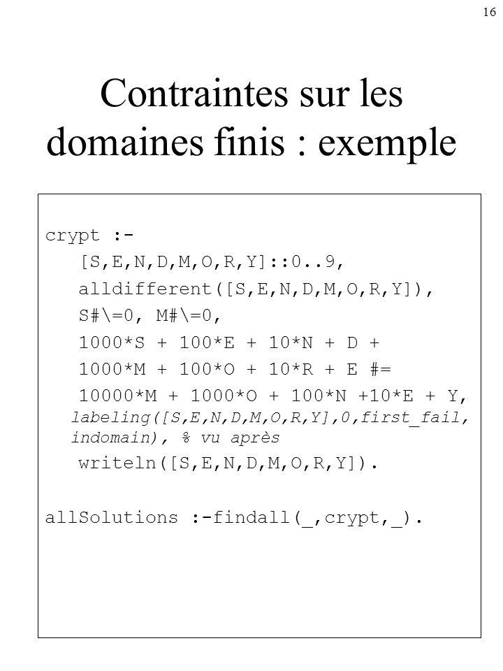 16 Contraintes sur les domaines finis : exemple crypt :- [S,E,N,D,M,O,R,Y]::0..9, alldifferent([S,E,N,D,M,O,R,Y]), S#\=0, M#\=0, 1000*S + 100*E + 10*N