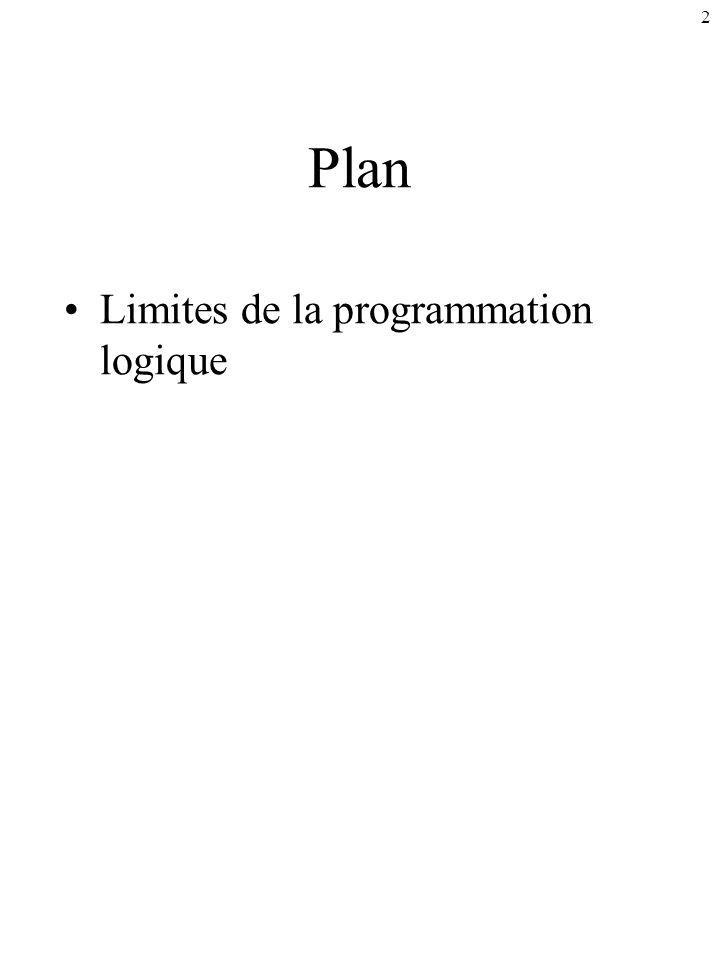 2 Plan Limites de la programmation logique