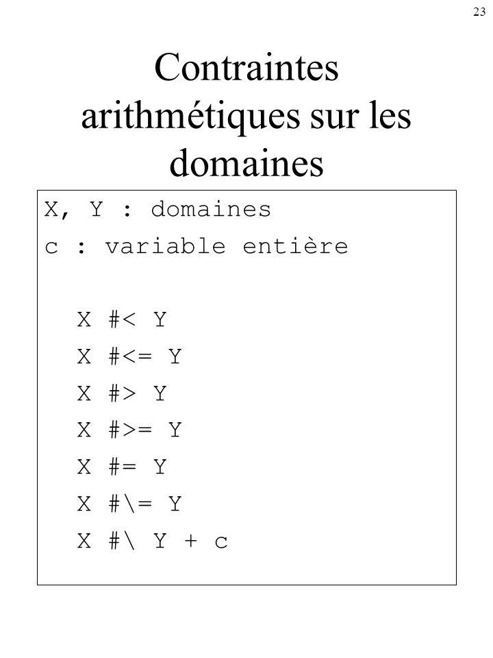 23 Contraintes arithmétiques sur les domaines X, Y : domaines c : variable entière X #< Y X #<= Y X #> Y X #>= Y X #= Y X #\= Y X #\ Y + c