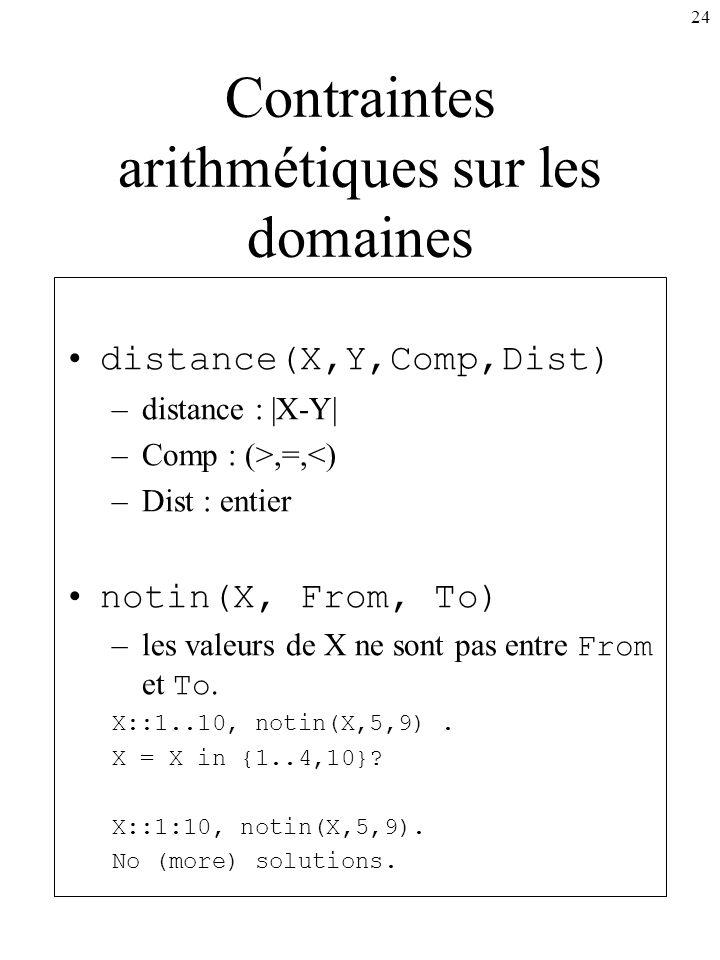 24 Contraintes arithmétiques sur les domaines distance(X,Y,Comp,Dist) –distance : |X-Y| –Comp : (>,=,<) –Dist : entier notin(X, From, To) –les valeurs