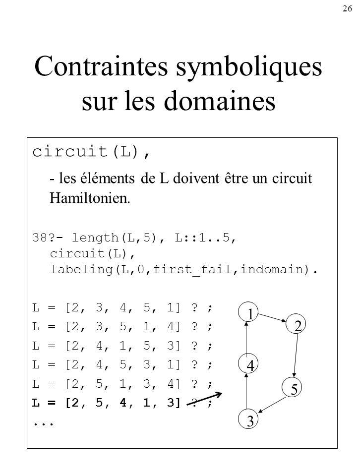 26 circuit(L), - les éléments de L doivent être un circuit Hamiltonien. 38?- length(L,5), L::1..5, circuit(L), labeling(L,0,first_fail,indomain). L =