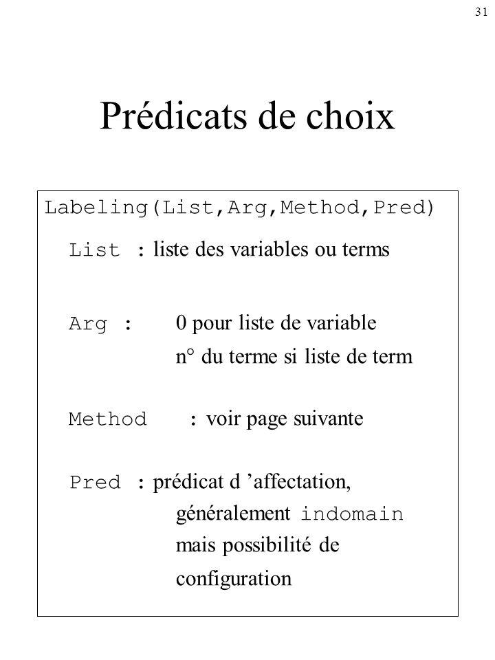 31 Prédicats de choix Labeling(List,Arg,Method,Pred) List : liste des variables ou terms Arg : 0 pour liste de variable n° du terme si liste de term M
